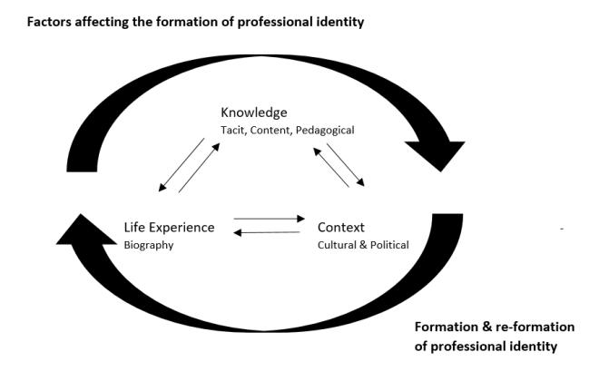 model-diagram